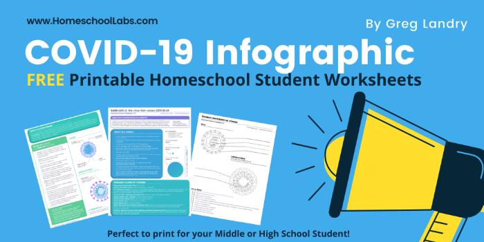 Free Homeschool Student COVID-19 Printable Lesson & Worksheet – Miniature  Masterminds